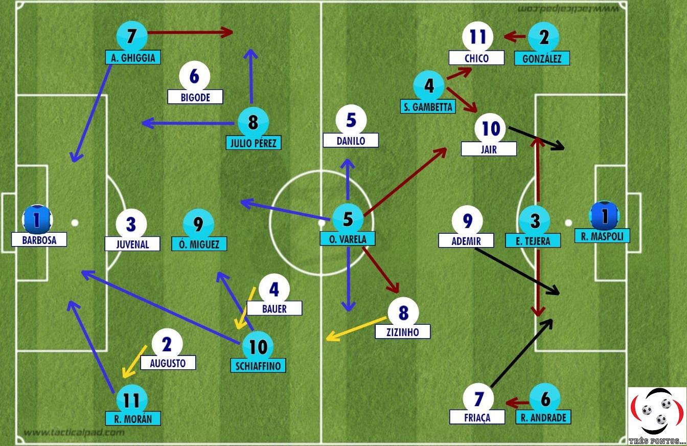 16/07/1950 - Brasil 1 x 2 Uruguai - Três Pontos